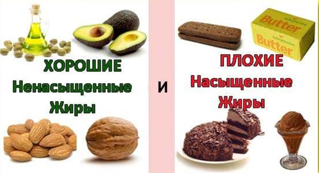 Продукты нежелательные при снижении веса, фото